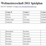 Eishockey WM 2011 Spielplan kostenlos – Weltmeisterschaft Slowakei