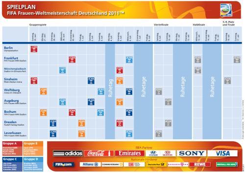 Frauen Fußball WM 2011 Spielplan