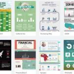 Infografiken erstellen mit Webanwendung Piktochart