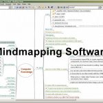 FreeMind kostenlose Mindmapping Software