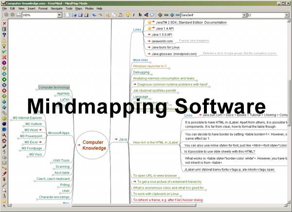 Mindmapping Software