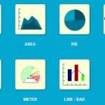 Diagramme oder Charts für Webseiten, Referate und Vorträge online erstellen