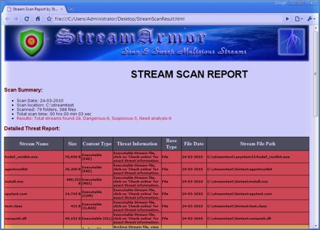 StreamArmor Spyware Scan