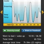 Wecker App für das iPhone – Sleep Cycle Alarm Clock